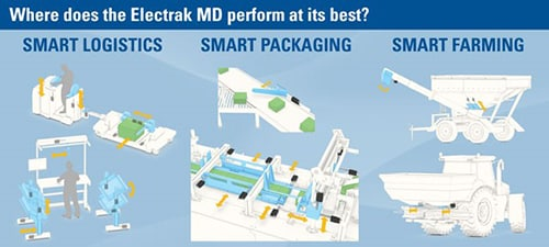 Where does the Electrak MD perform at its best